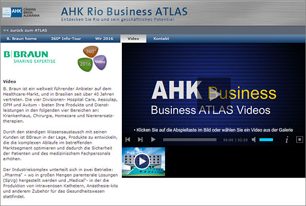 Business ATLAS Profilansicht